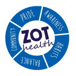 Wheel titled Zot Health with five labeled spokes: awareness, habits, balance, community, pride